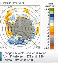 Changes in winter sea ice duration (d yr-1) between 1979 and 1999. Source: Parkinson (2002)